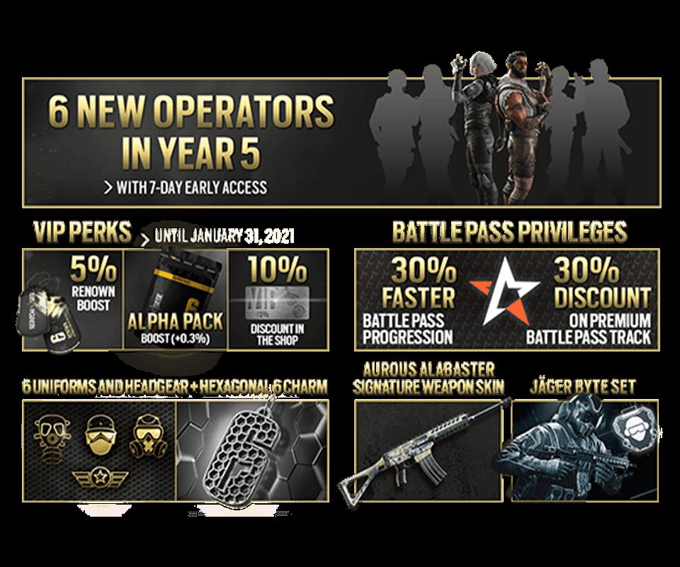 6 NEW OPERATORS